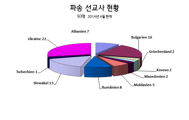 mission_chart_2014.04.27.png